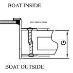 Man Ship 316 Stainless Steel  Fixed Raised Porthole Diagram