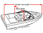 Taylor Made Products Semi-Custom Boat Cover Measurements